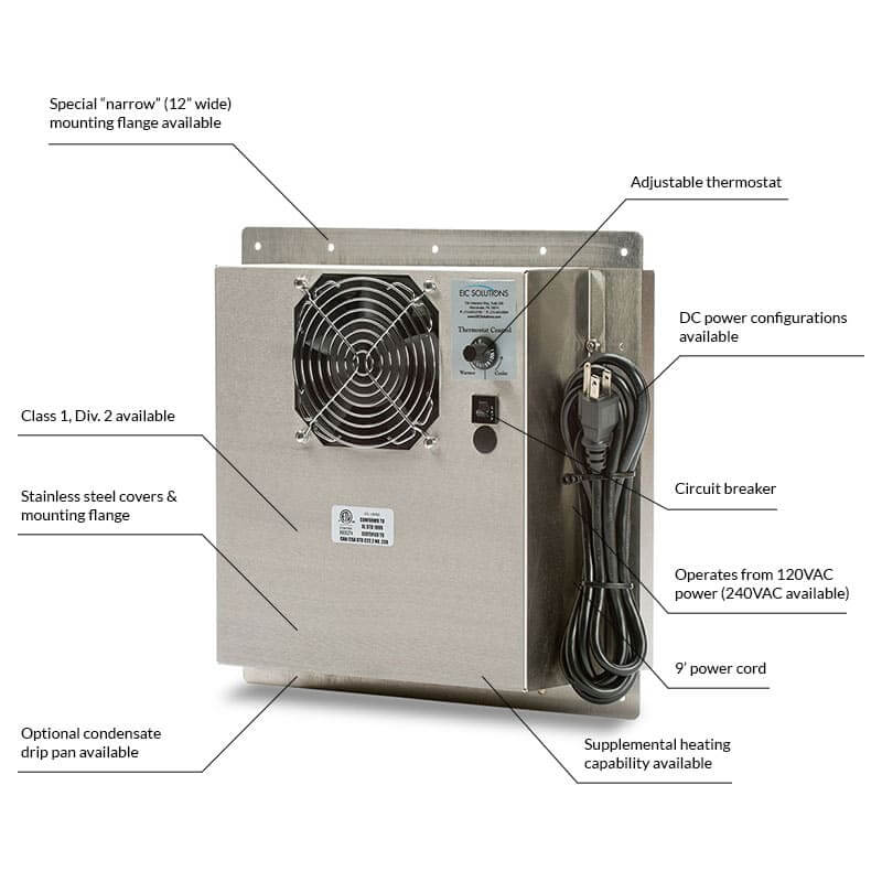 ThermoTEC™ 141 Series - 800 BTU Thermoelectric Cooler Product Features